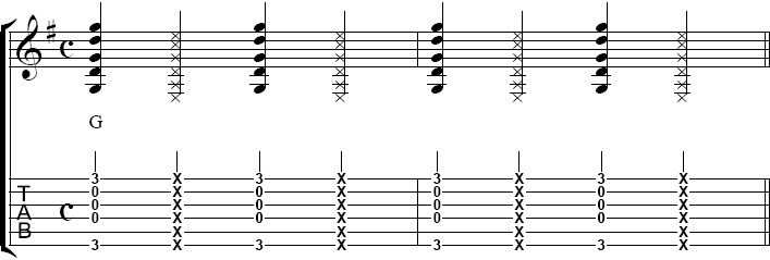 パーカッシブ奏法