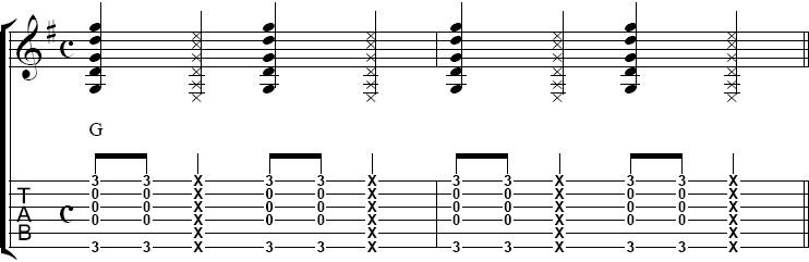 アパーカッシブ奏法