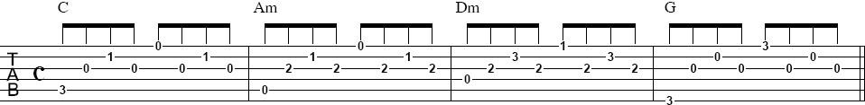 3和音のアルペジオ
