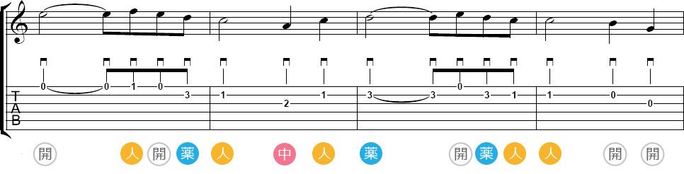 ドラクエ「序曲のマーチ」